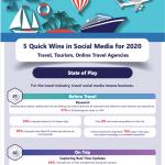 5-quick-social-media-wins-for-travel-tourism-logistics